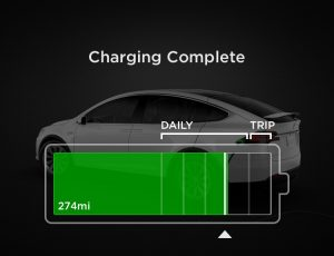 carbon footprint of electric vehicles